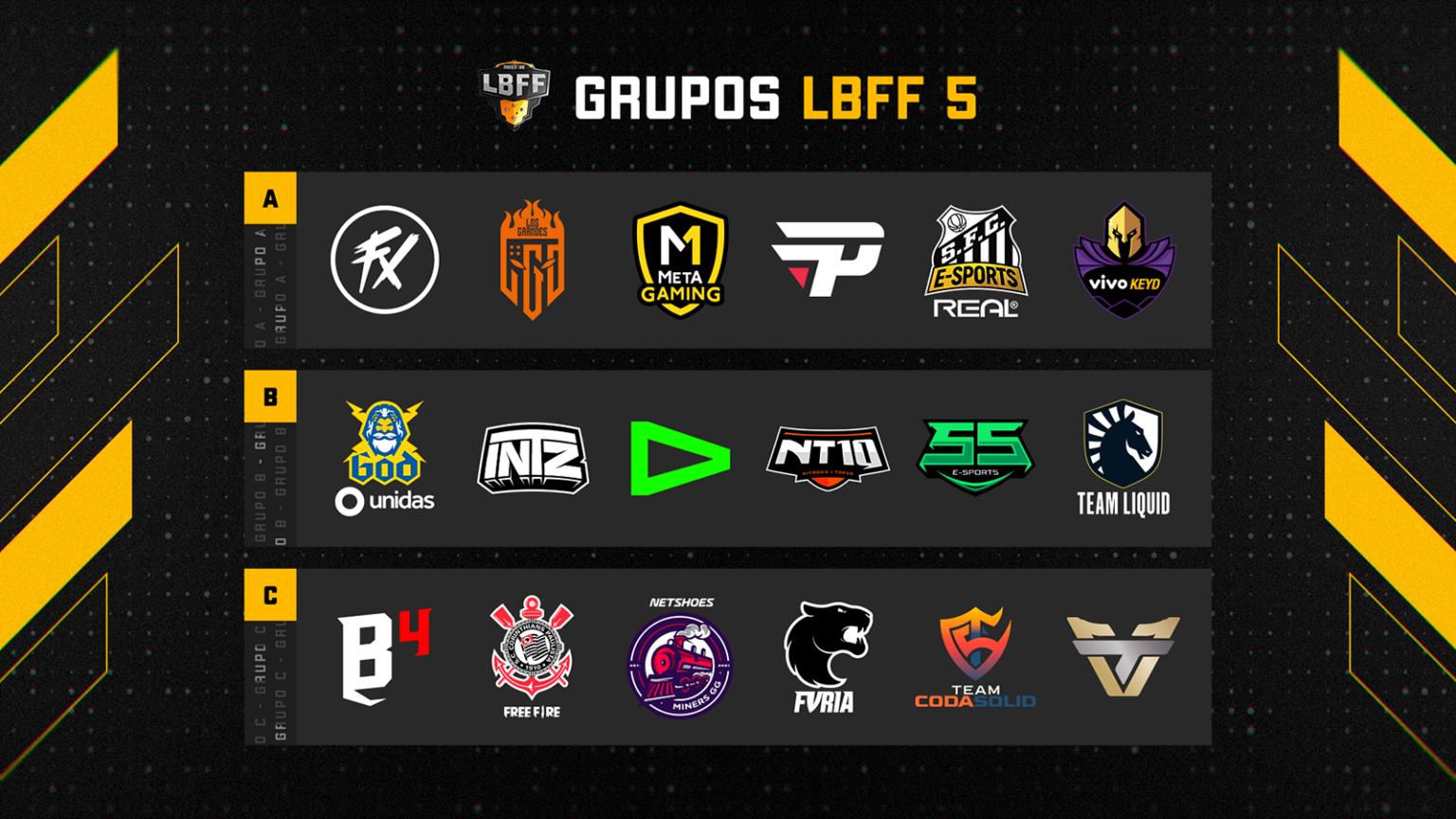 lbff-5-liga-brasileira-de-free-fire calendário fase de grupos